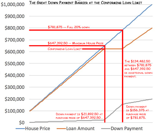 down-payment-barrier-2016
